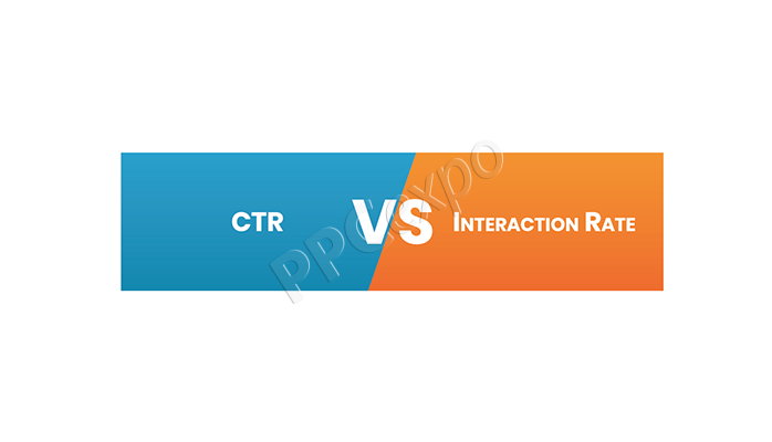 adwords ctr and Interaction rate