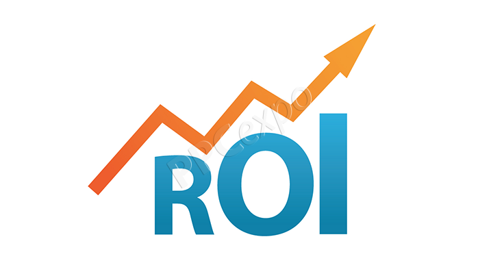 AdWords ROI