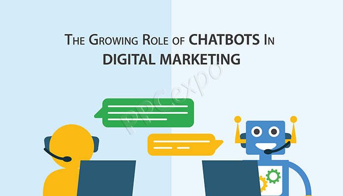 Chatbots In Digital Marketing
