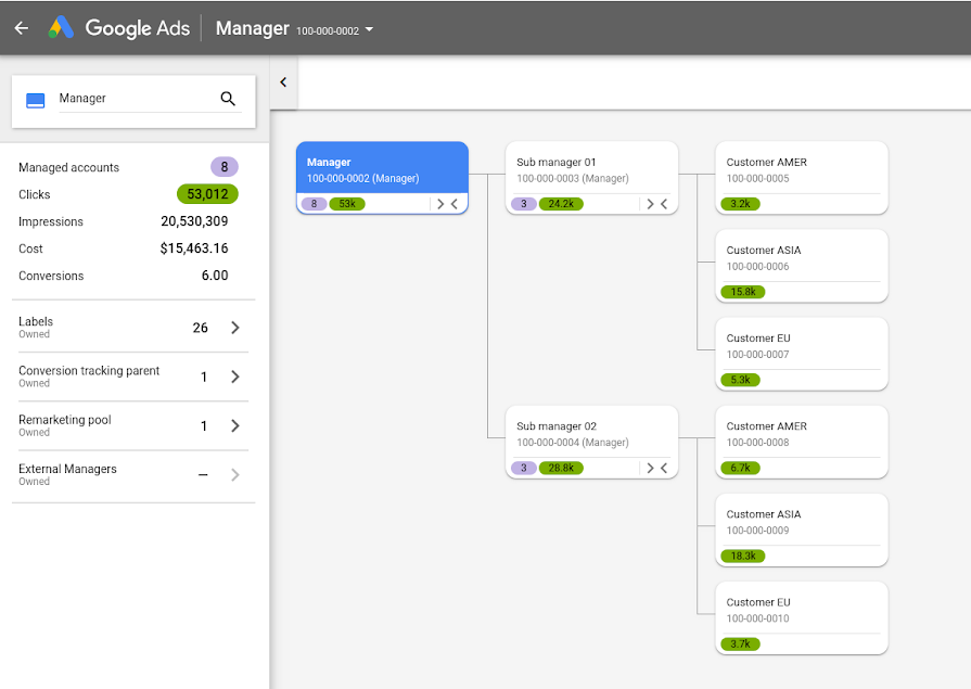 10._Manage_Multiple_Accounts_More_Efficiently_with_the_Account_Map.png