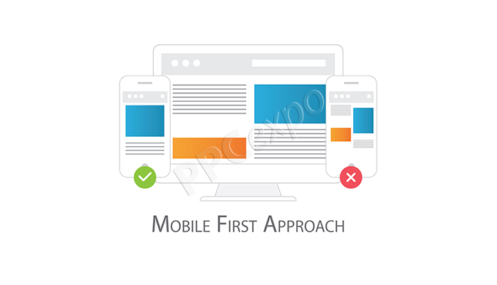 what is mobile first indexing