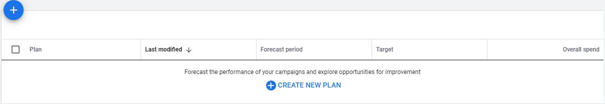 google kampanyaları