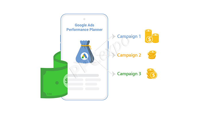 google ads performance planner