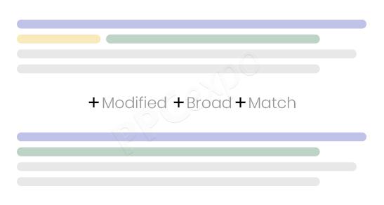broad match modifier keyword