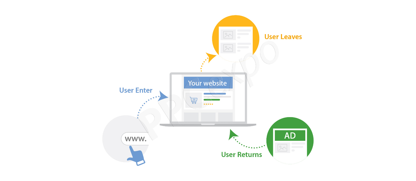 pay per click competition